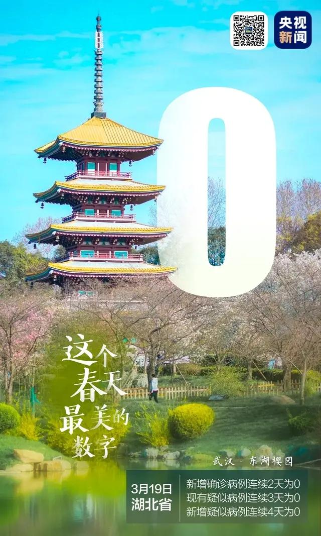 0 这个春天 最美的 数字